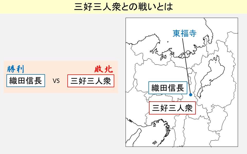 三好三人衆と織田信長の勢力図と争いの結果を示す図