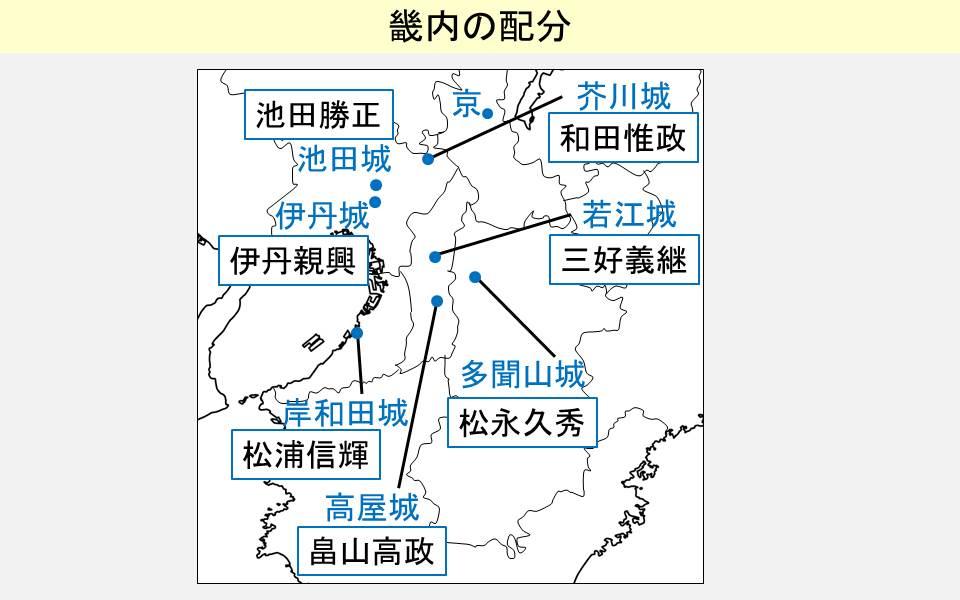 織田信長が決めた畿内の諸将への分配を示す図