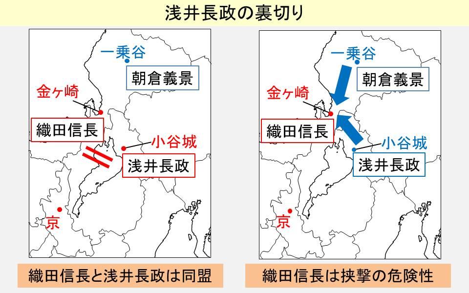 浅井長政の裏切りによる状況変化を示す図