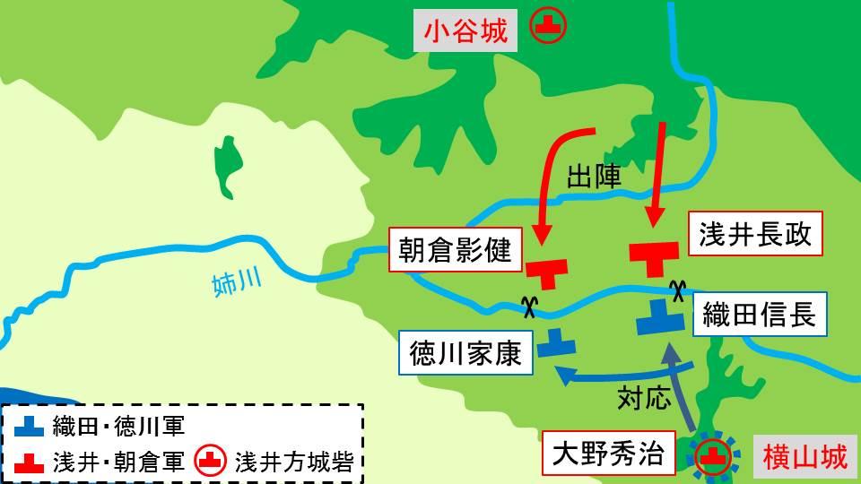 姉川の戦い直前の布陣を示す図