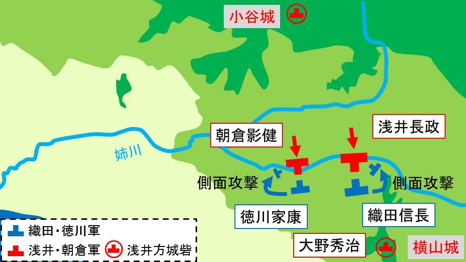 織田・徳川軍が浅井・朝倉軍に決定打を与えるところを示す図