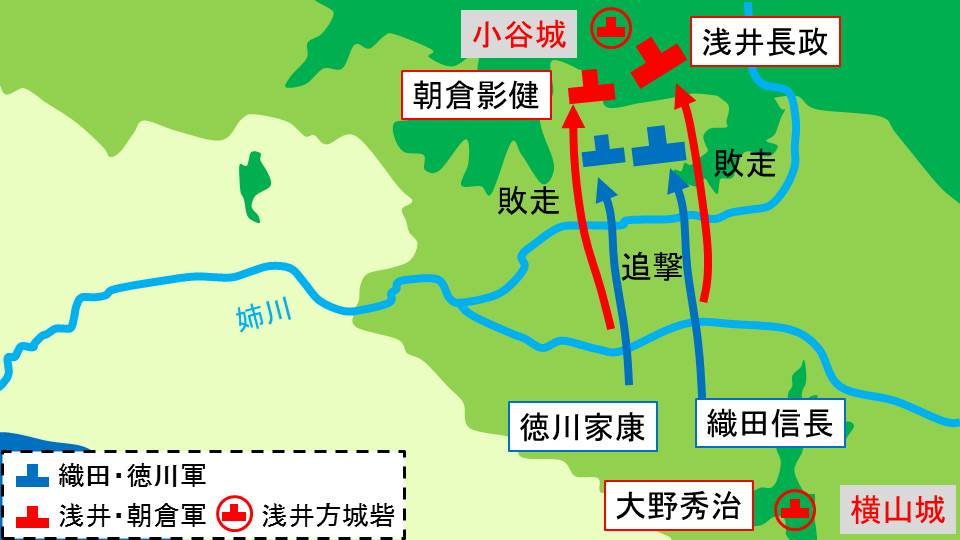 織田・徳川軍が浅井・朝倉軍を追撃しているところを示す図