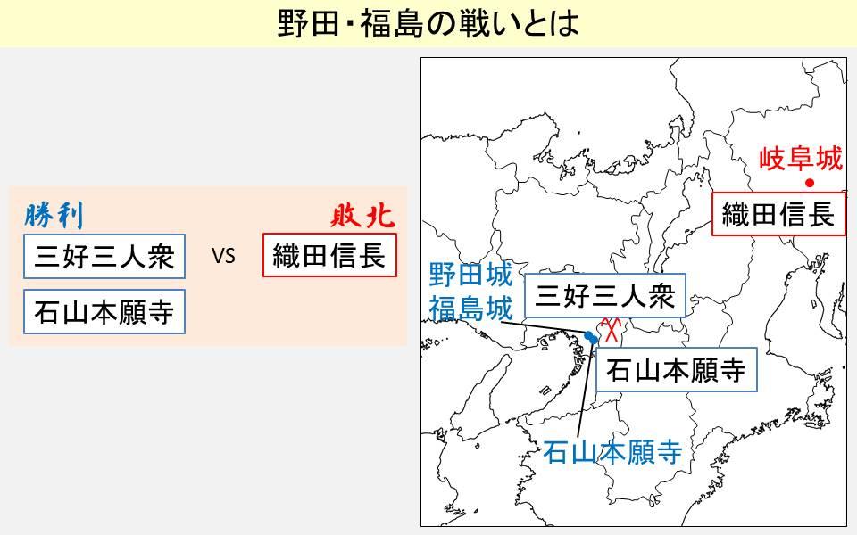野田・福島の戦いの勝敗の結果と起きた場所を示す図
