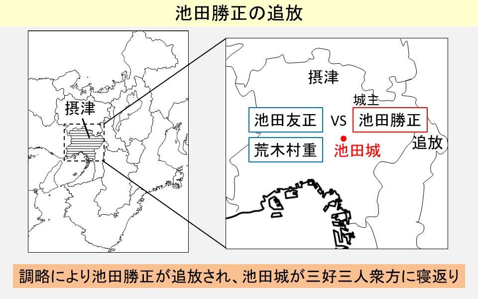 摂津池田城の内紛を示す図