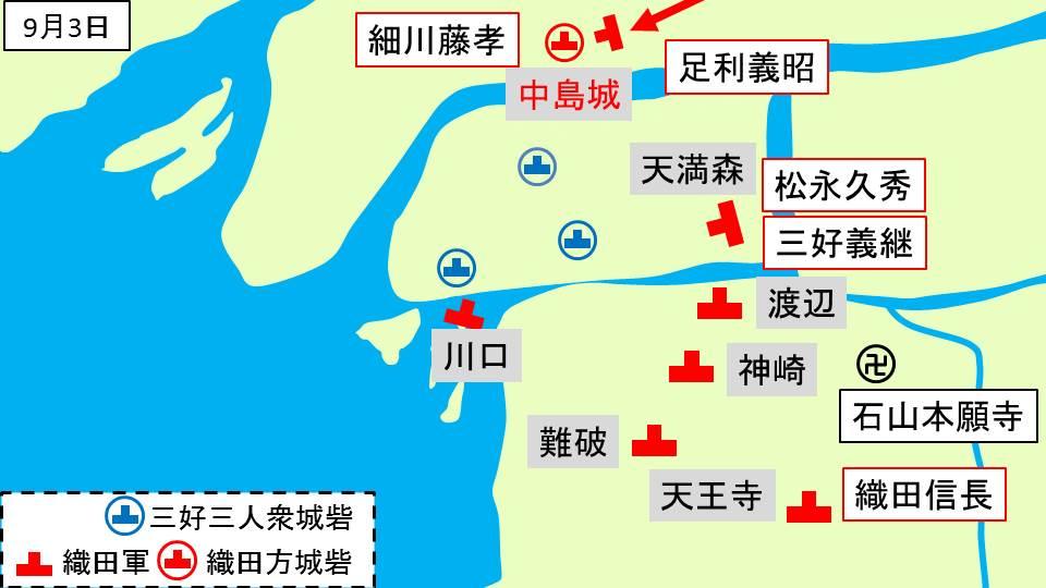 足利義昭が中島城に入った様子を示す図