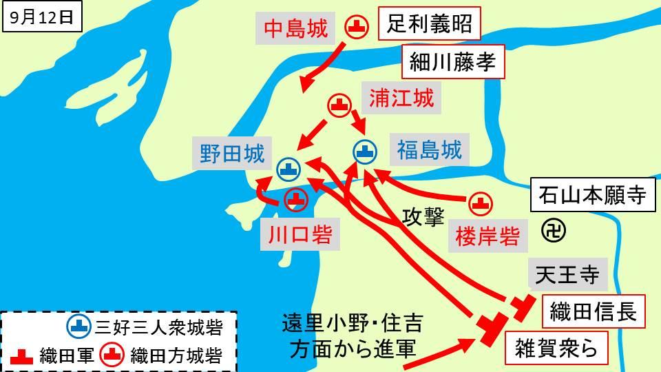 織田軍による野田城・福島城への攻撃を示す図