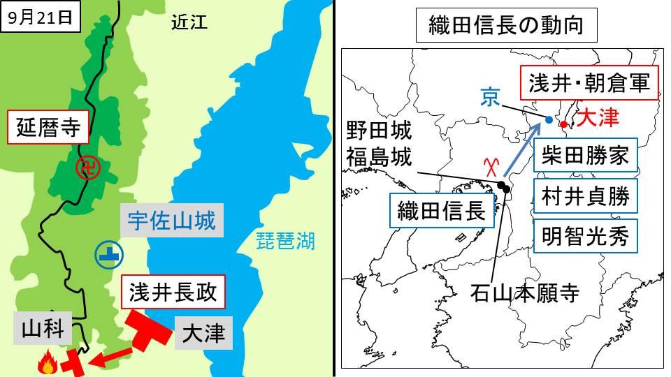 浅井軍の山科への侵攻と織田軍の状況を示す図