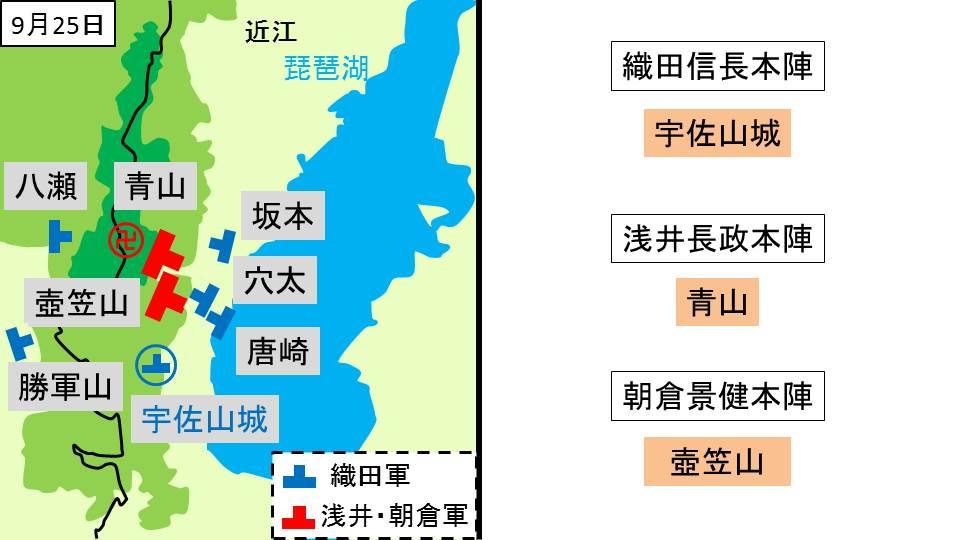 織田軍が比叡山を包囲する図と将兵の布陣場所をまとめた図
