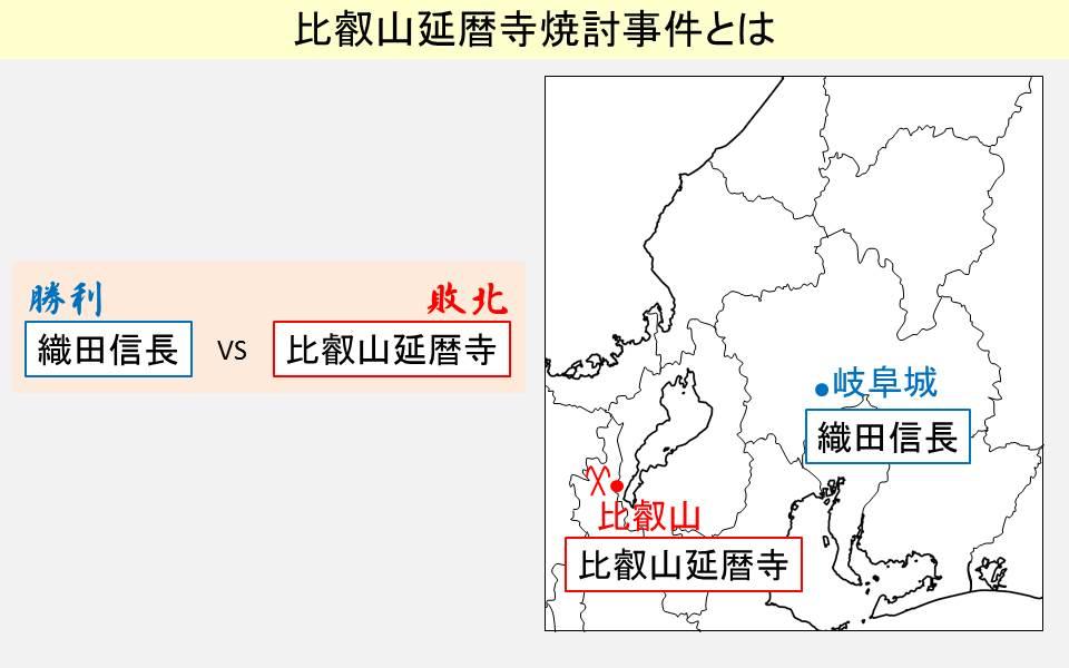 比叡山延暦寺焼討事件の結果と起きた場所を示す図