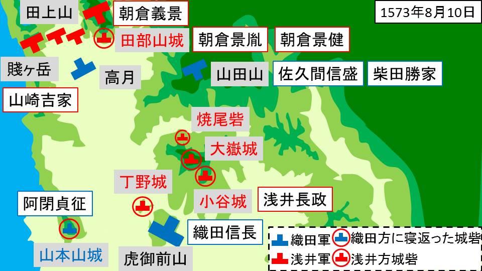 小谷城周辺での布陣を示す図