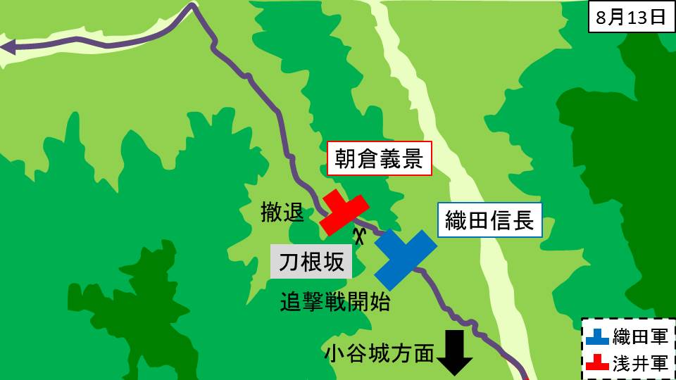 織田信長が朝倉義景を追撃する様子を示す図