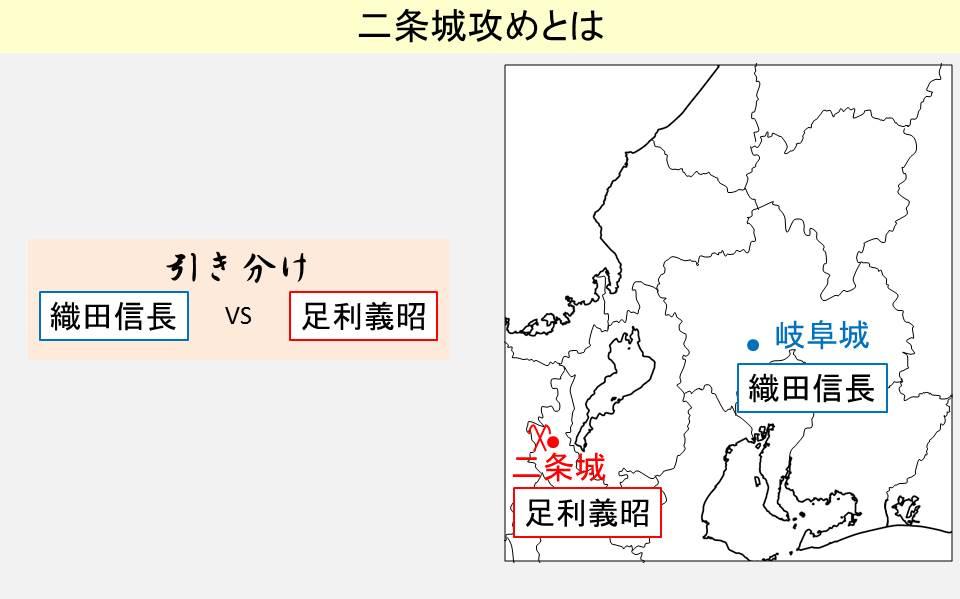 二条城攻めの勝敗と起きた場所を示す図