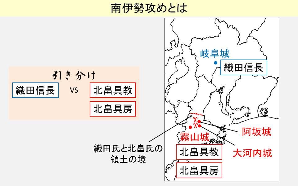 南伊勢攻めの勝敗と争いが起きた場所を示す図