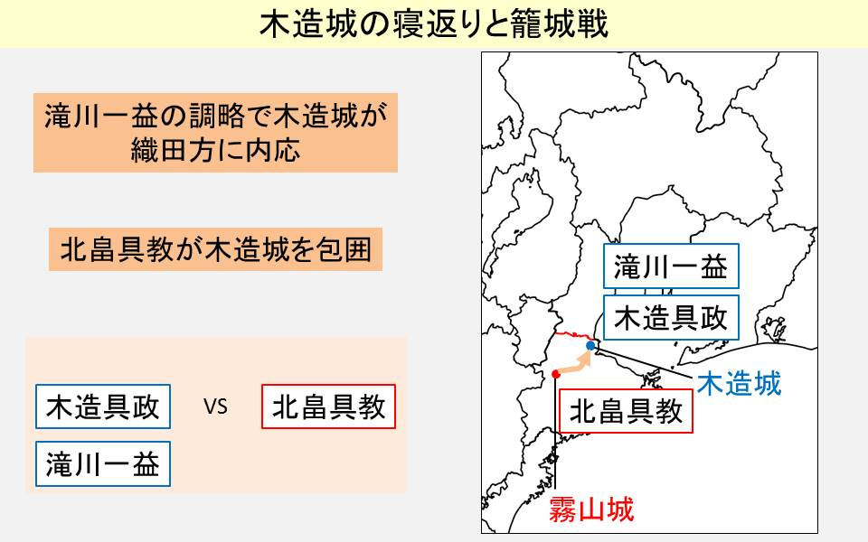 木造城攻めの経緯と起きた場所を示す図