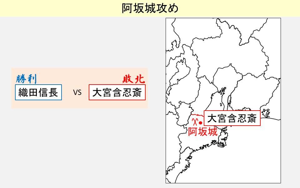 阿坂城攻めの勝敗と起きた場所を示す図