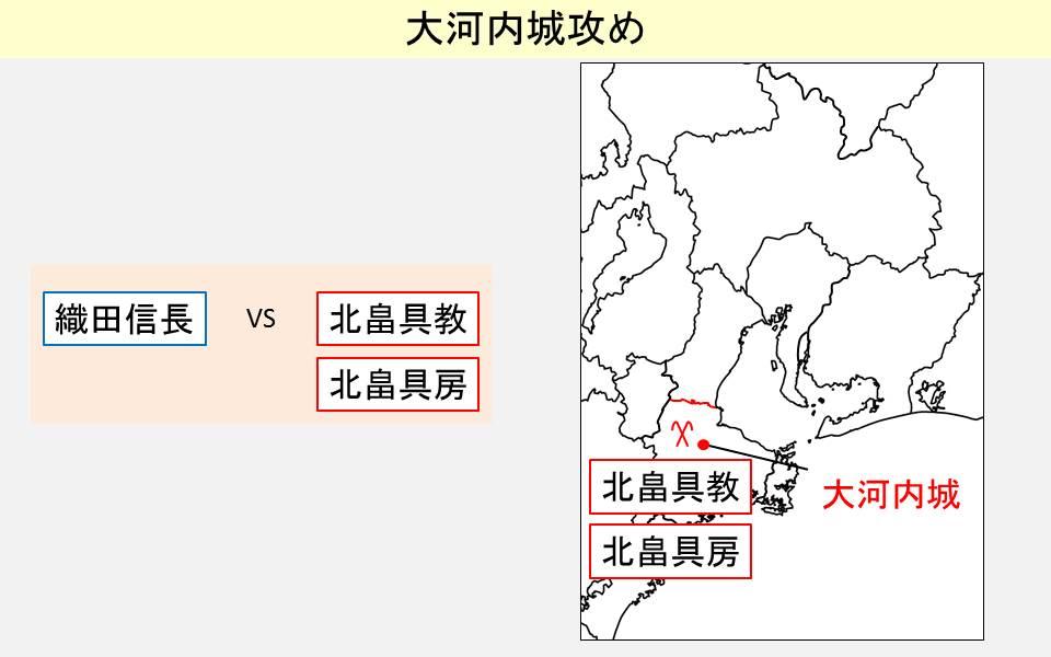 大河内城攻めで戦った人物と起きた場所を示す図