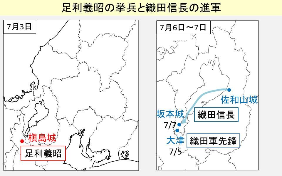 足利義昭の挙兵した位置と織田信長の進軍経路を示す図