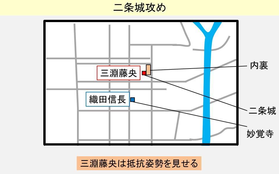 妙覚寺と二条城の位置関係を示す