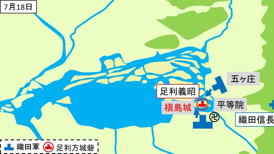 織田軍が槇島城に攻めかかかることを示す図