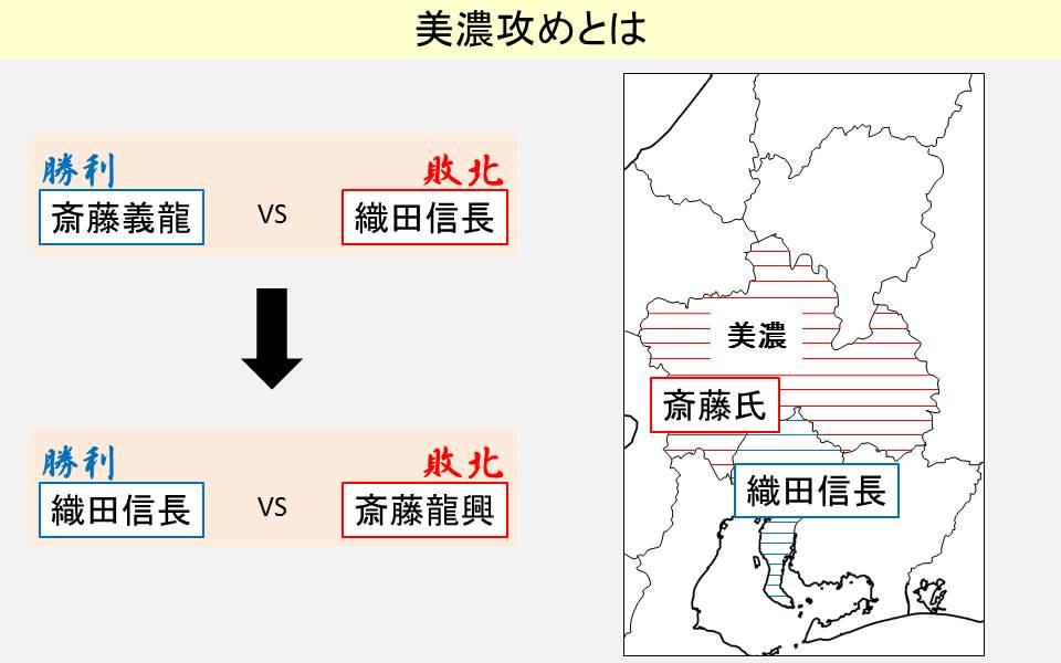 織田信長と斎藤氏の争いの結果と両者の領地を示す図