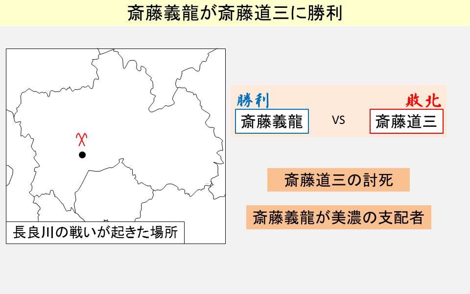 長良川の戦いの結果と起きた場所を示す図