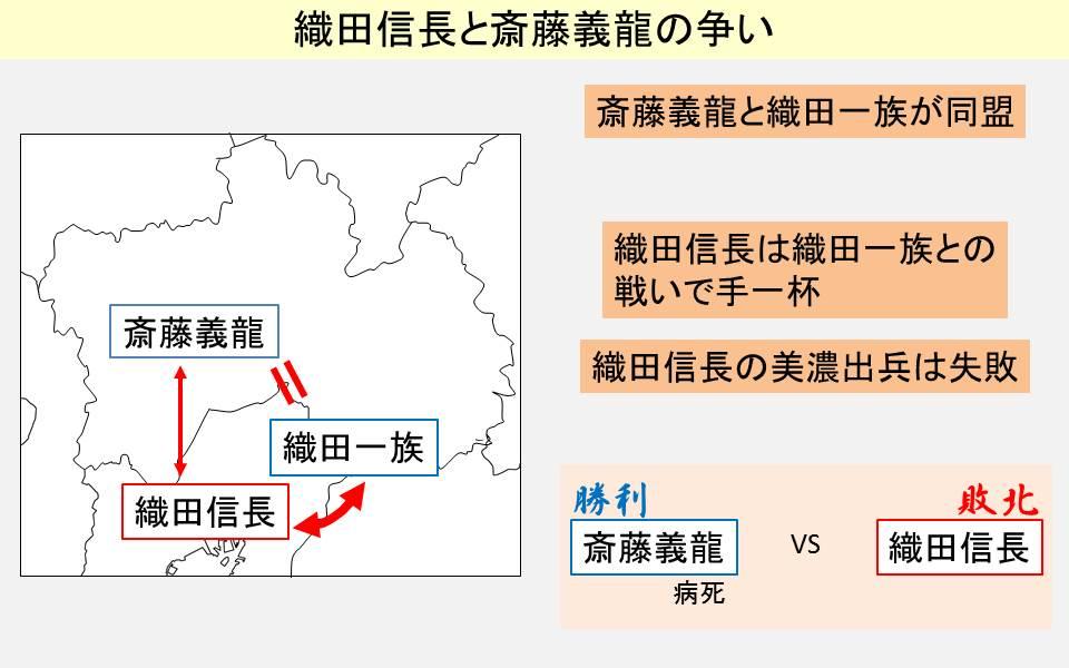 斎藤義龍と織田信長の所領と両者の争いの結果を示す図