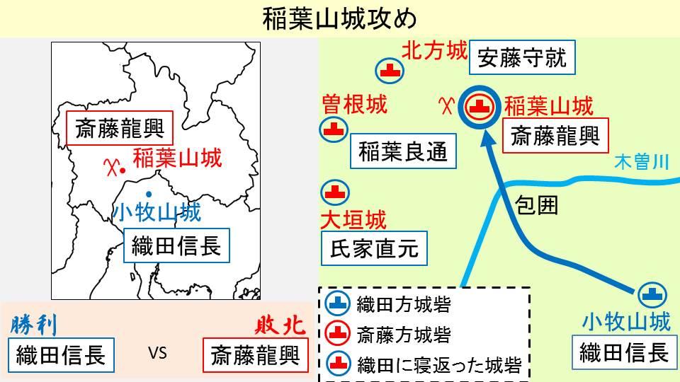 稲葉山城の位置と稲葉山城攻めの結果を示す図