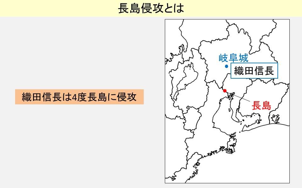 長島侵攻を説明するための図