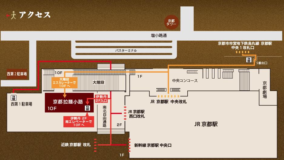 京都拉麺小路アクセス