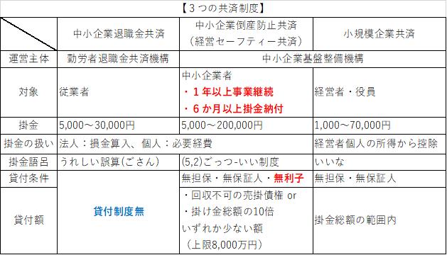 f:id:rikejotomoka:20210504204933p:plain