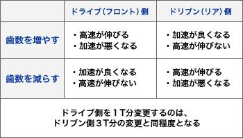 f:id:rikekugakubu:20190708012416p:plain