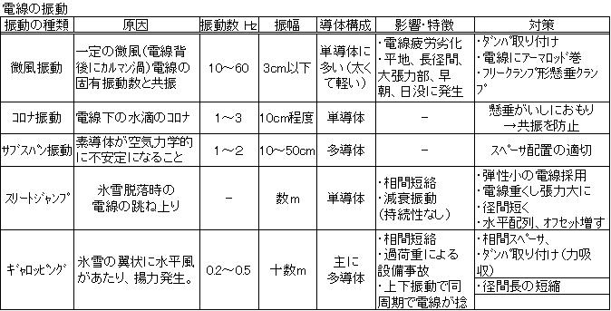 f:id:rikiritsu:20210226193246p:plain