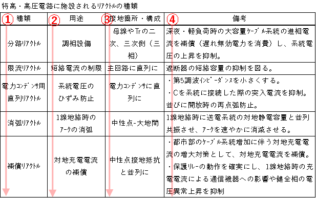 f:id:rikiritsu:20210305203953p:plain