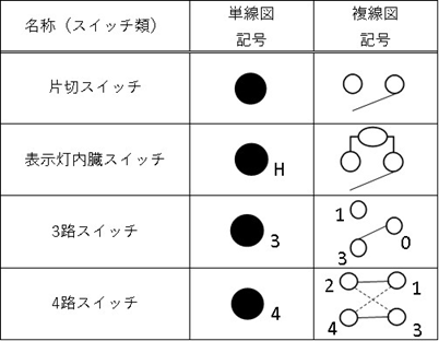 f:id:rikiritsu:20210906194813p:plain