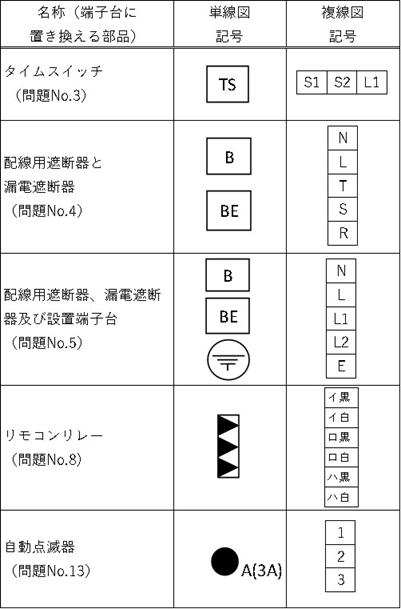f:id:rikiritsu:20210906195632p:plain