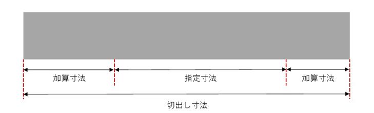 f:id:rikiritsu:20210923171750p:plain