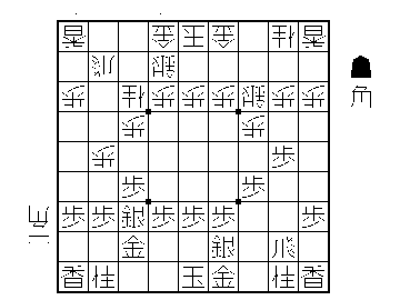 f:id:rikkaranko:20170401221902p:plain