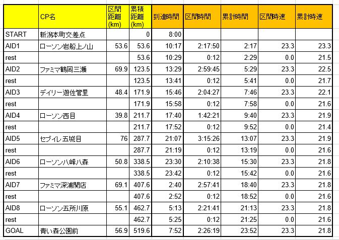 f:id:rikkei:20181007105043p:plain