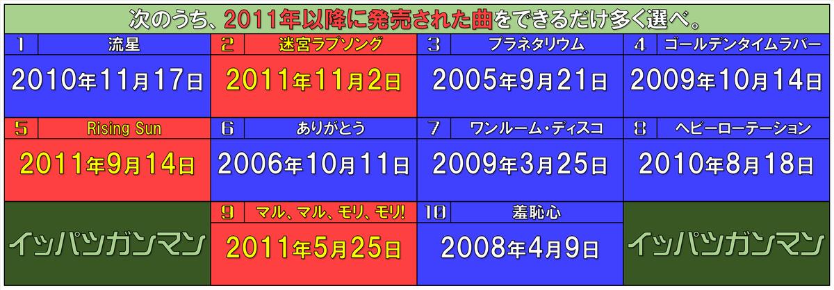 f:id:rikkun0118:20200129031016p:plain
