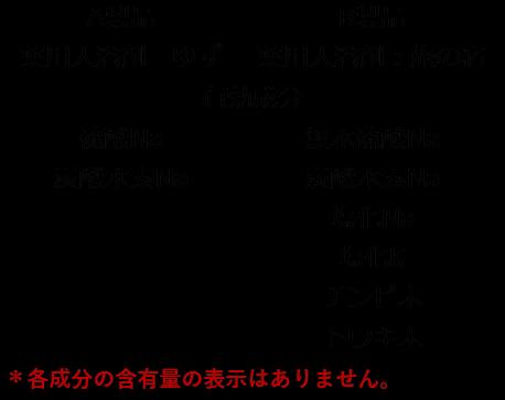 f:id:rikkun2mura:20200111195805p:plain