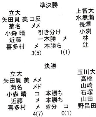 f:id:rikkyosikokai:20150910101431j:image