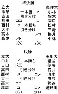 f:id:rikkyosikokai:20150910101434j:image