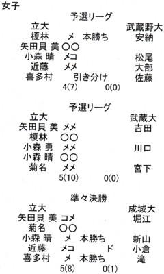 f:id:rikkyosikokai:20150910101438j:image