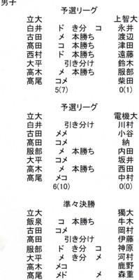 f:id:rikkyosikokai:20150910101444j:image
