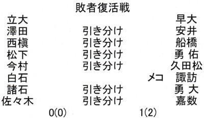 f:id:rikkyosikokai:20150914101520j:image
