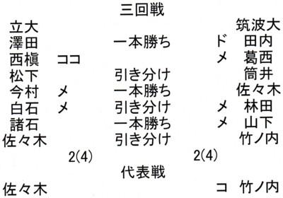 f:id:rikkyosikokai:20150914102028j:image