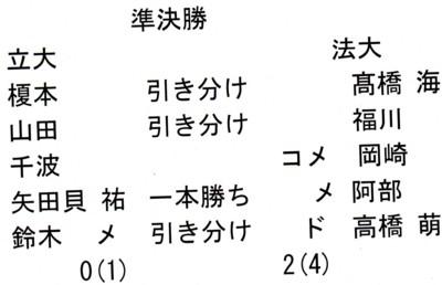 f:id:rikkyosikokai:20150921105129j:image