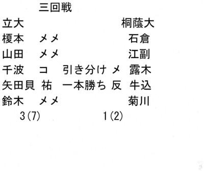 f:id:rikkyosikokai:20150921105139j:image