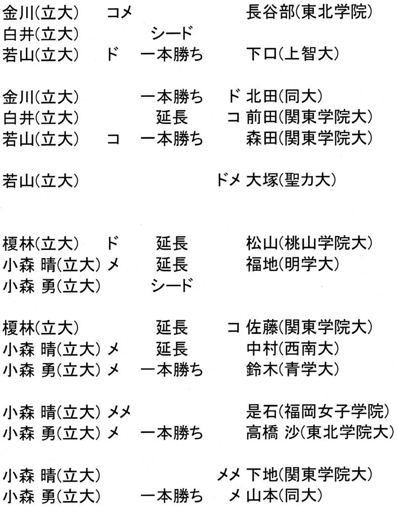 f:id:rikkyosikokai:20151117124318j:image