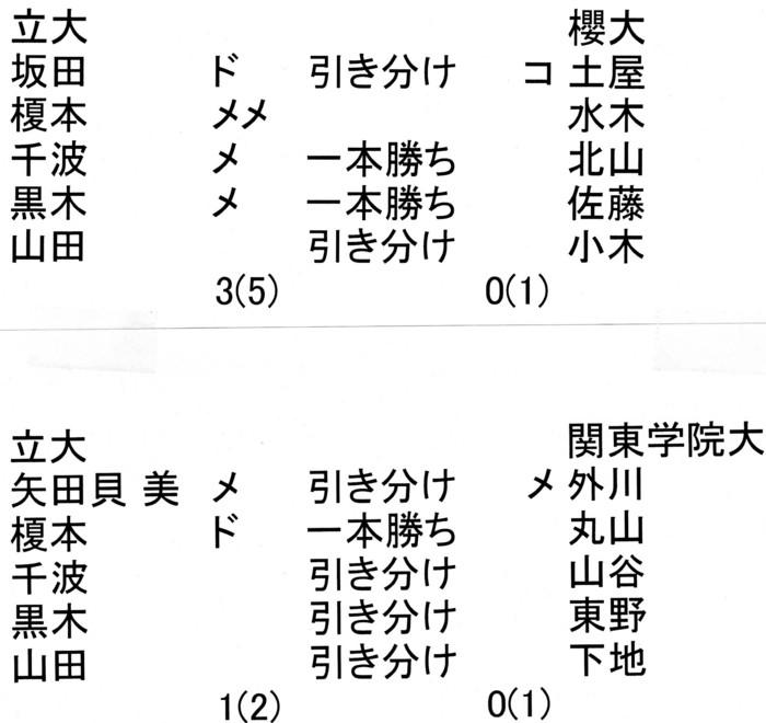 f:id:rikkyosikokai:20151117124324j:image